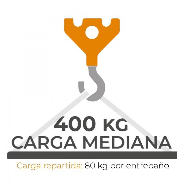 C. MEDIANA-600×600